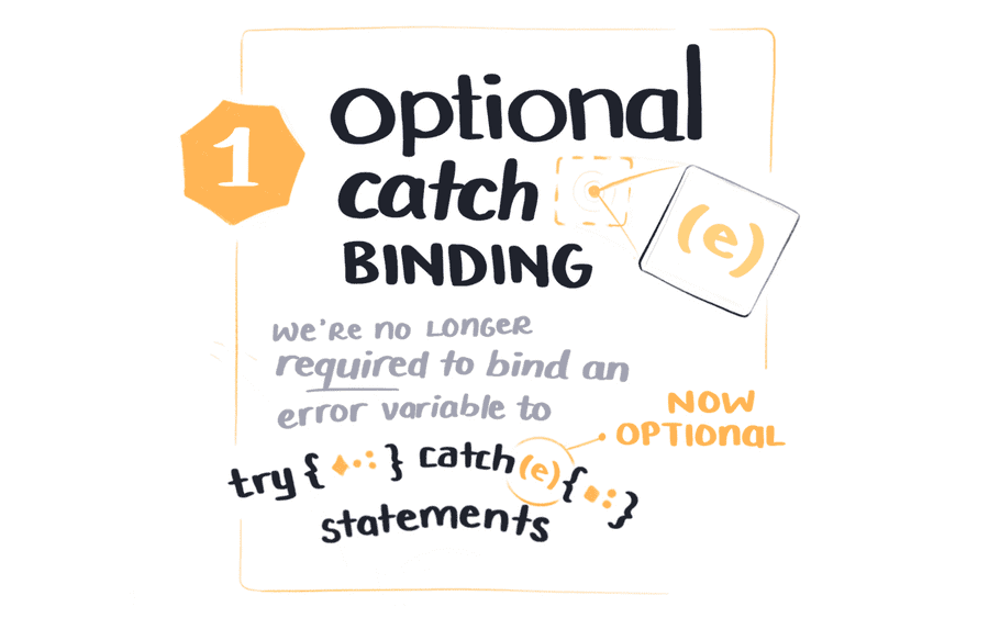 Optional Catch Binding